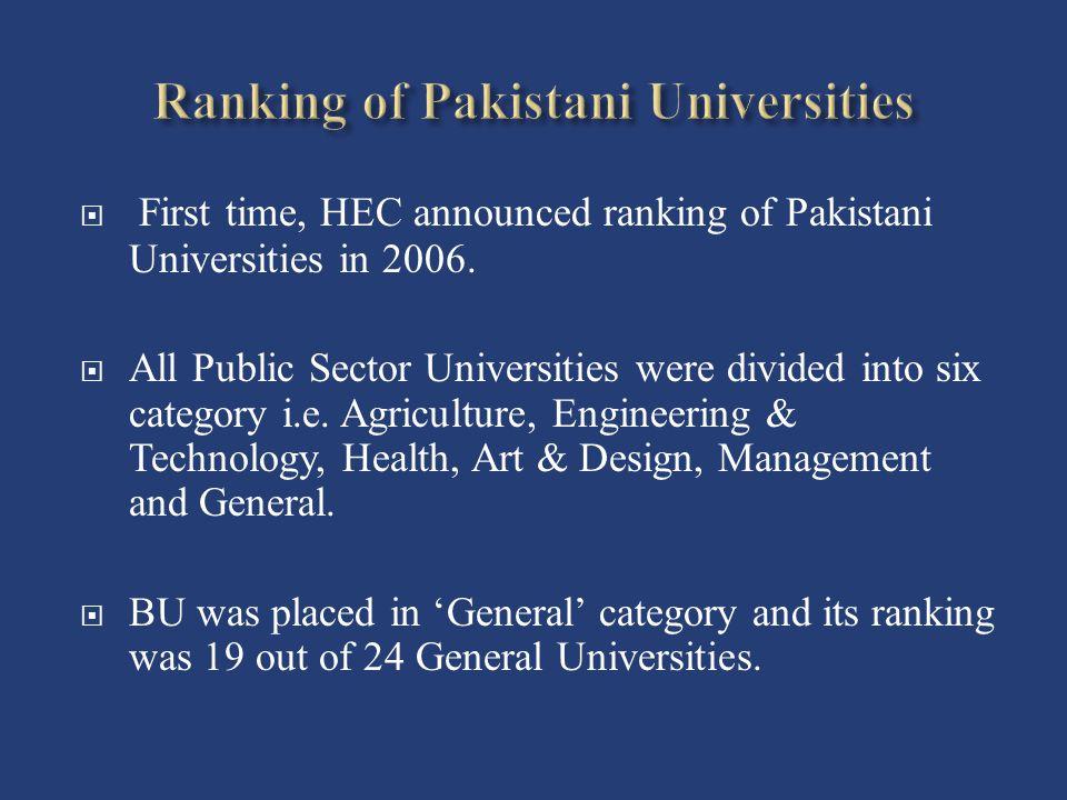 Ranking of Pakistani Universities
