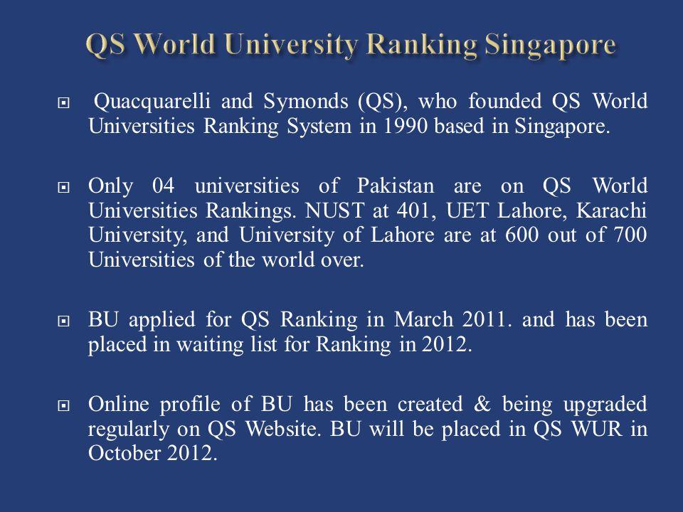 QS World University Ranking Singapore