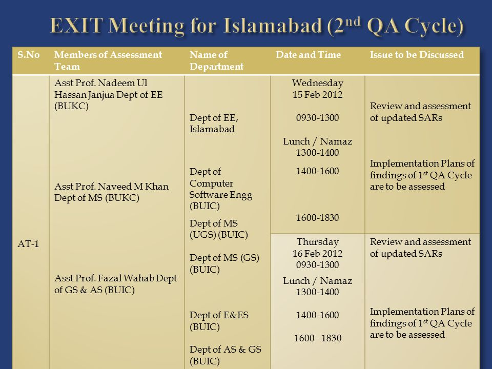 EXIT Meeting for Islamabad (2nd QA Cycle)
