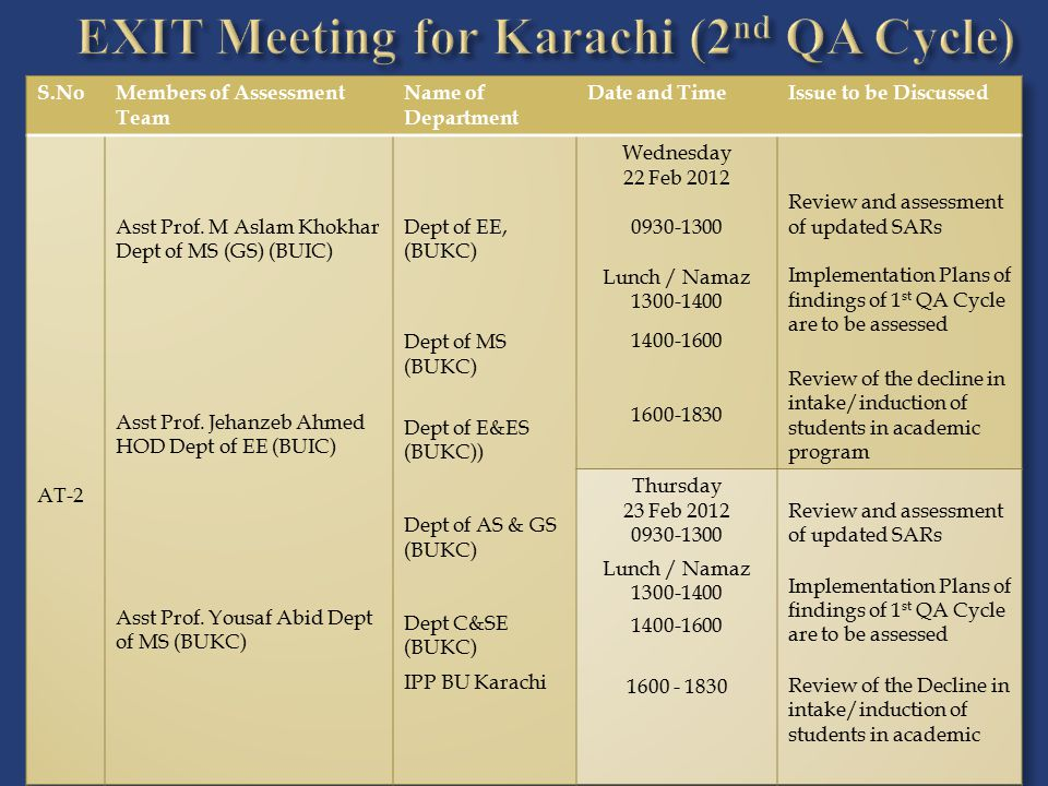 EXIT Meeting for Karachi (2nd QA Cycle)