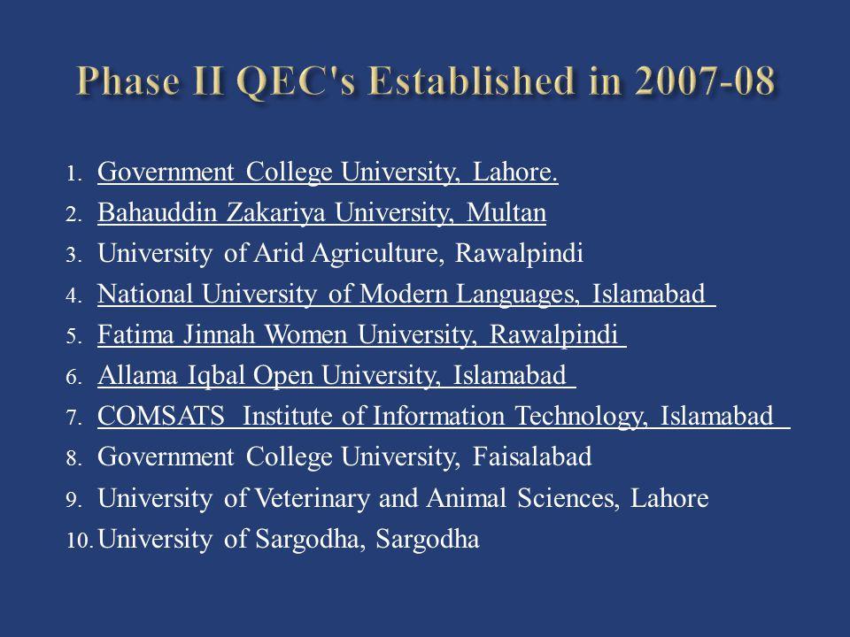Phase II QEC s Established in 2007-08
