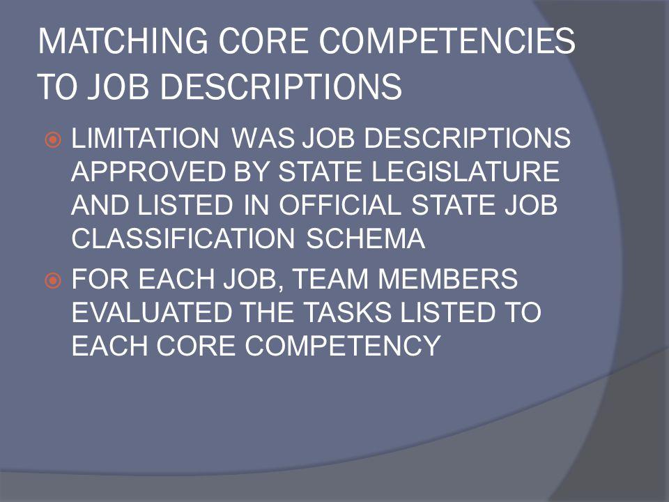 MATCHING CORE COMPETENCIES TO JOB DESCRIPTIONS