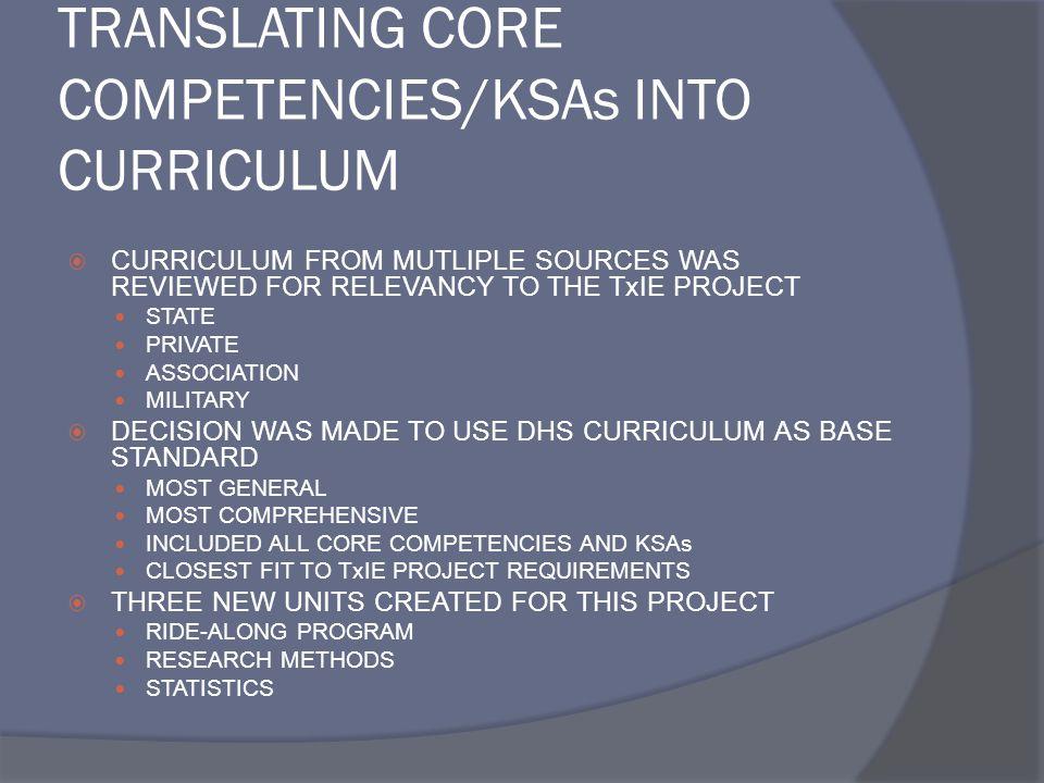 TRANSLATING CORE COMPETENCIES/KSAs INTO CURRICULUM