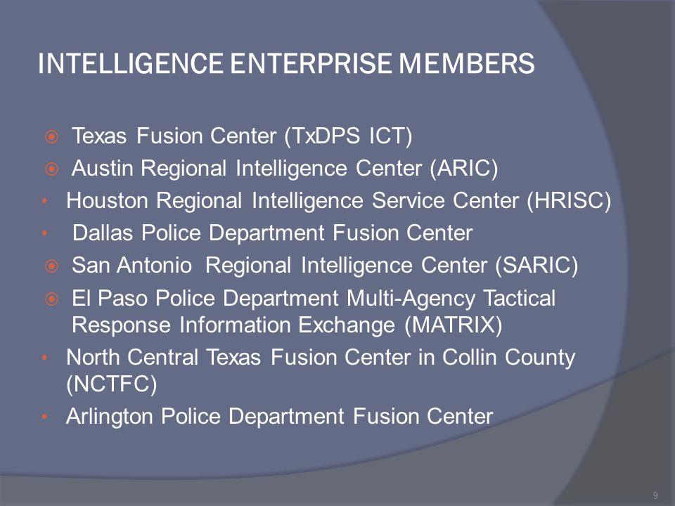 Intelligence Enterprise members