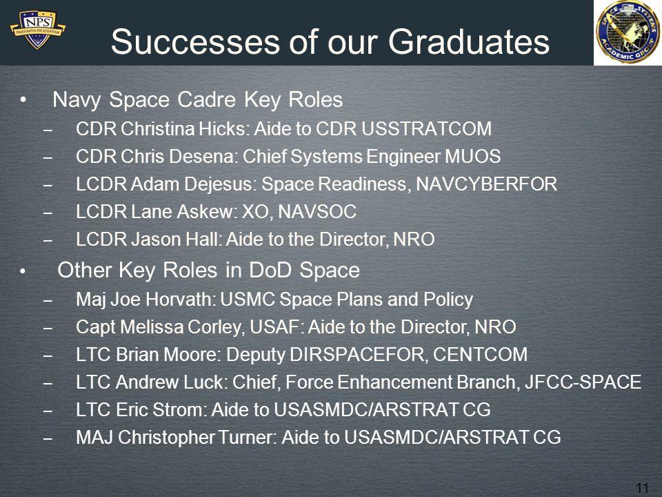 Successes of our Graduates