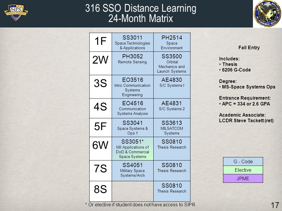 316 SSO Distance Learning 24-Month Matrix 1F 2W 3S 4S 5F 6W 7S 8S