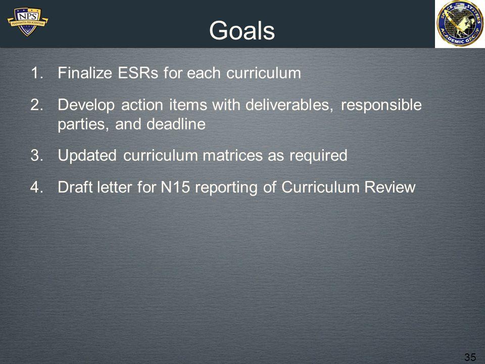 Goals Finalize ESRs for each curriculum
