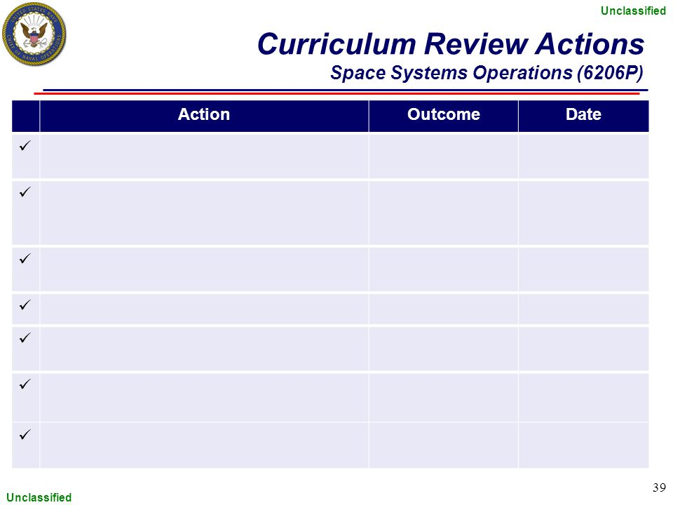 Curriculum Review Actions Space Systems Operations (6206P)