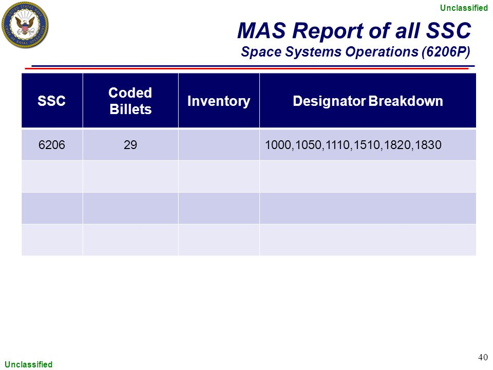 MAS Report of all SSC Space Systems Operations (6206P)