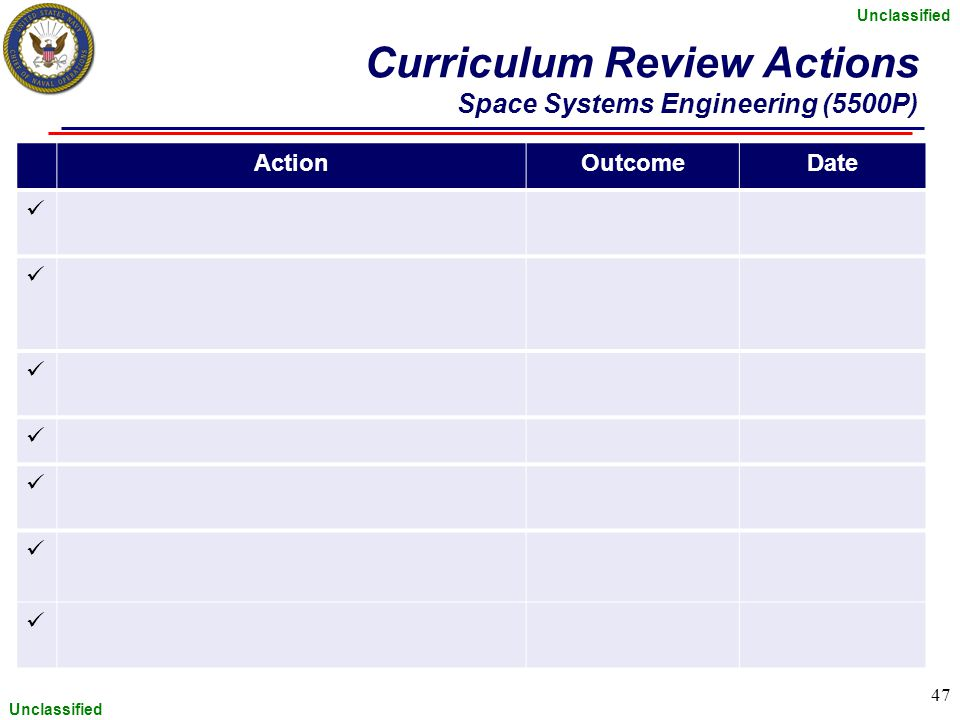 Curriculum Review Actions Space Systems Engineering (5500P)