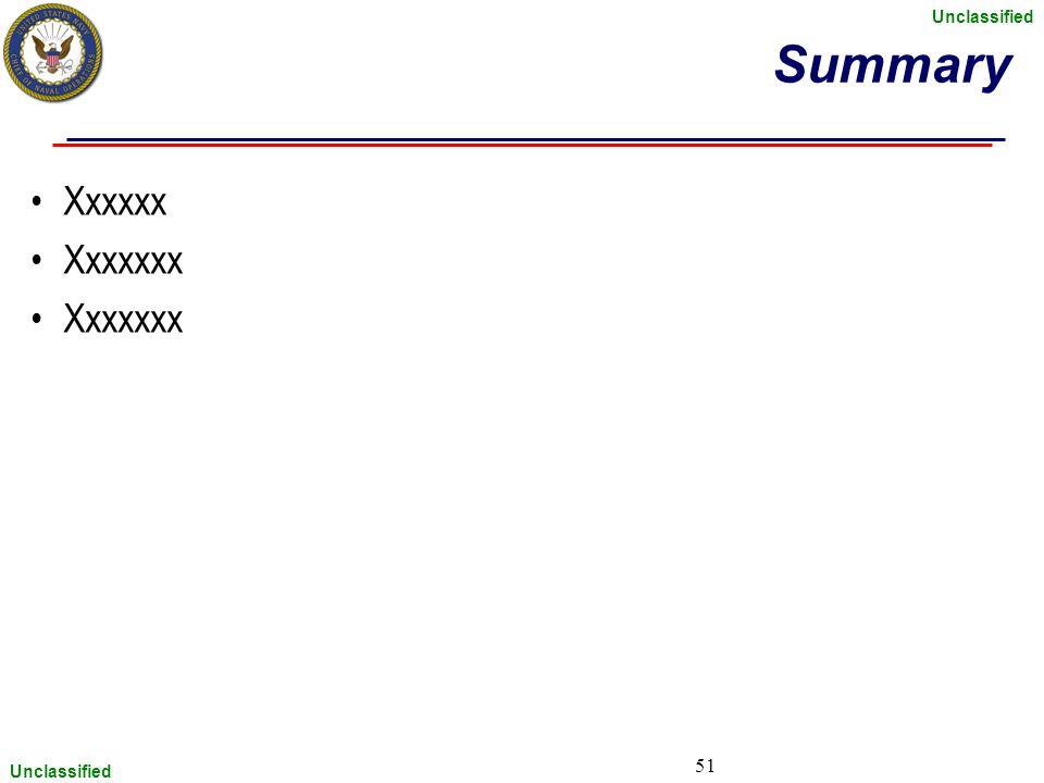 Summary Xxxxxx Xxxxxxx