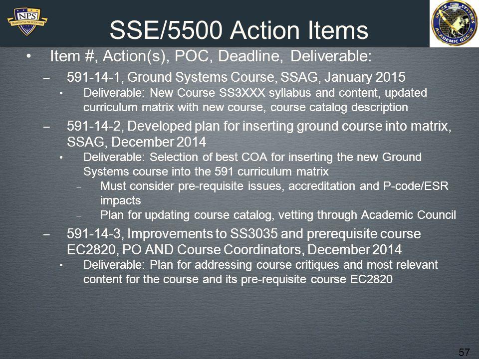 SSE/5500 Action Items Item #, Action(s), POC, Deadline, Deliverable: