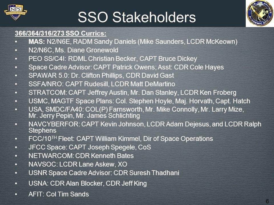 SSO Stakeholders 366/364/316/273 SSO Currics: