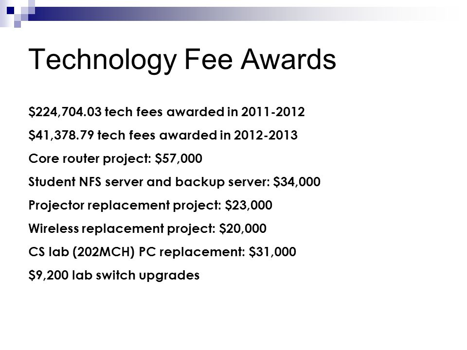 Technology Fee Awards $224,704.03 tech fees awarded in 2011-2012