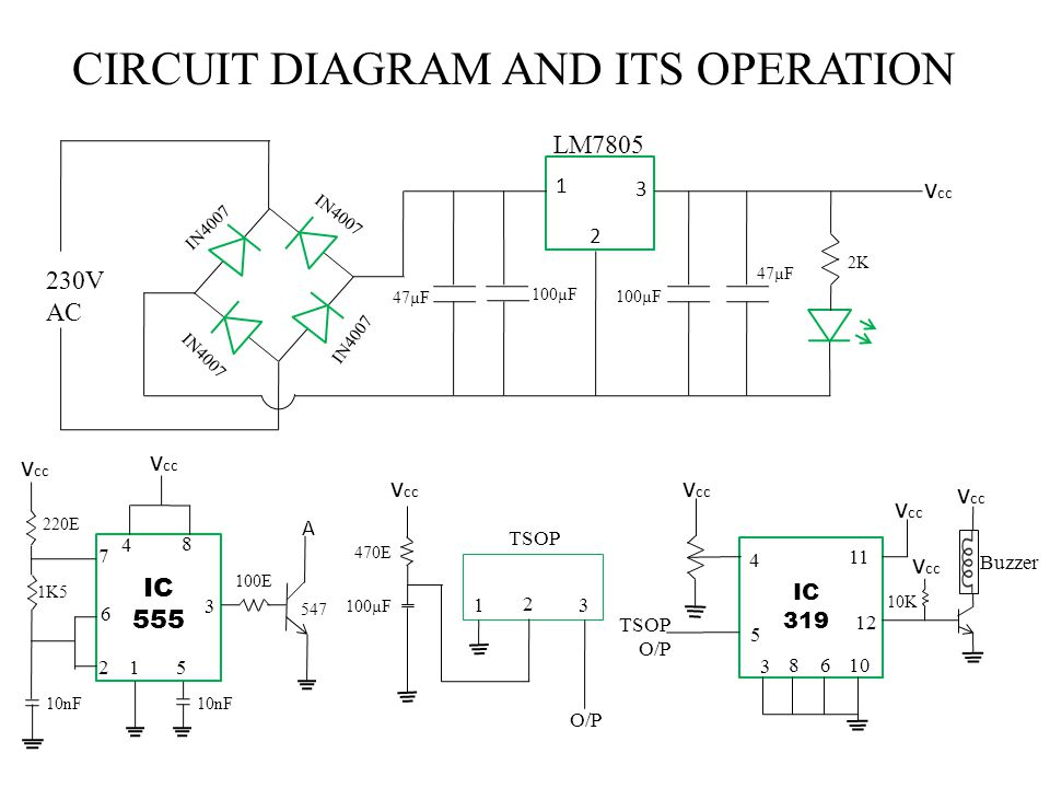 CIRCUIT DIAGRAM AND ITS OPERATION