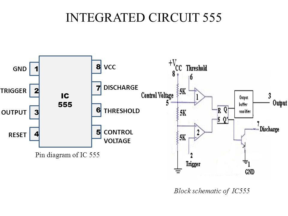 INTEGRATED CIRCUIT 555 1 2 3 4 5 6 7 8 VCC DISCHARGE THRESHOLD