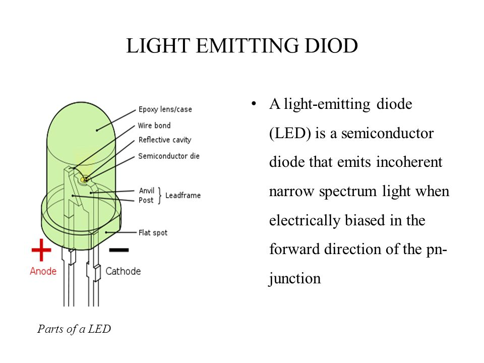 LIGHT EMITTING DIOD