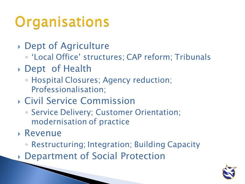 Organisations Dept of Agriculture Dept of Health