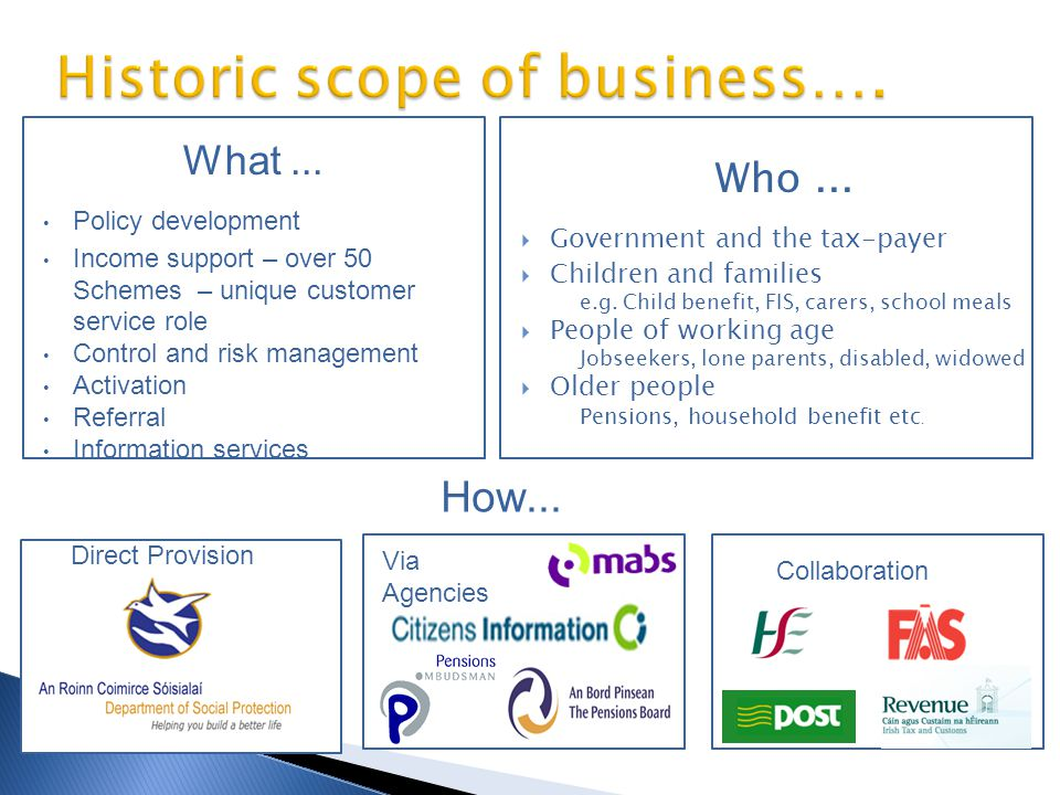 Historic scope of business….