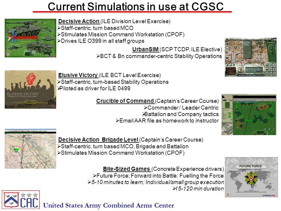 Current Simulations in use at CGSC