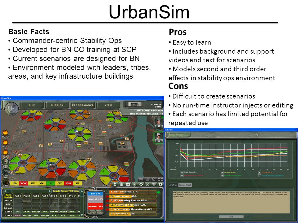UrbanSim Pros Cons Basic Facts Commander-centric Stability Ops