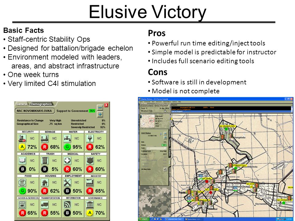 Elusive Victory Pros Cons Basic Facts Staff-centric Stability Ops