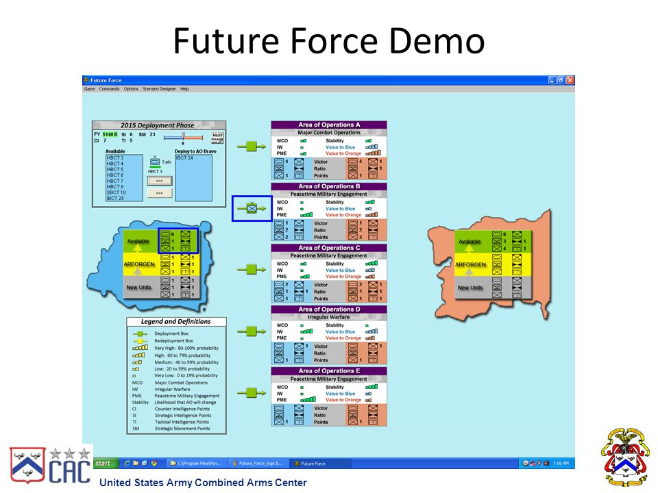 Future Force Demo United States Army Combined Arms Center