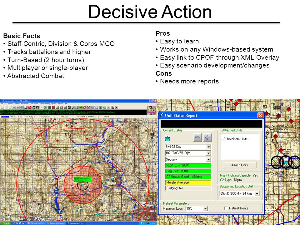 Decisive Action Pros Basic Facts Easy to learn