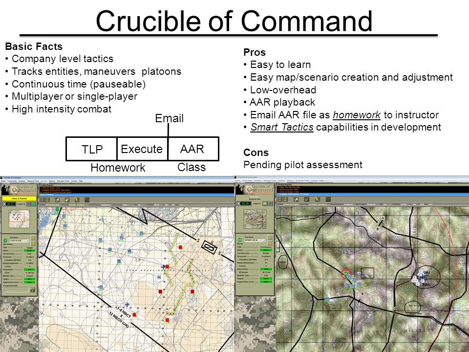 Crucible of Command Email TLP Execute AAR Homework Class Basic Facts