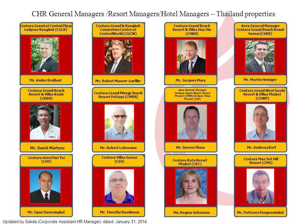 CHR General Managers /Resort Managers/Hotel Managers – Thailand properties