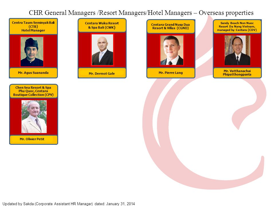 CHR General Managers /Resort Managers/Hotel Managers – Overseas properties