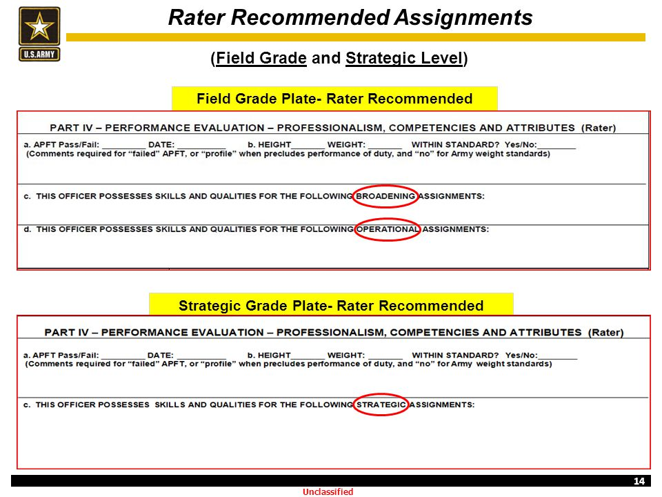 Rater Recommended Assignments