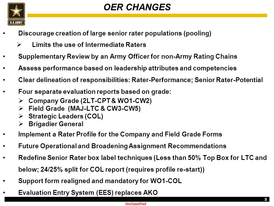 OER CHANGES Discourage creation of large senior rater populations (pooling) Limits the use of Intermediate Raters.