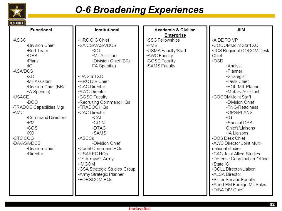 O-6 Broadening Experiences Academia & Civilian Enterprise
