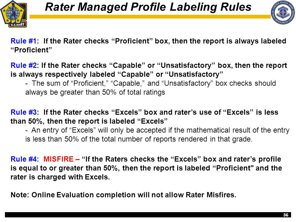 Rater Managed Profile Labeling Rules