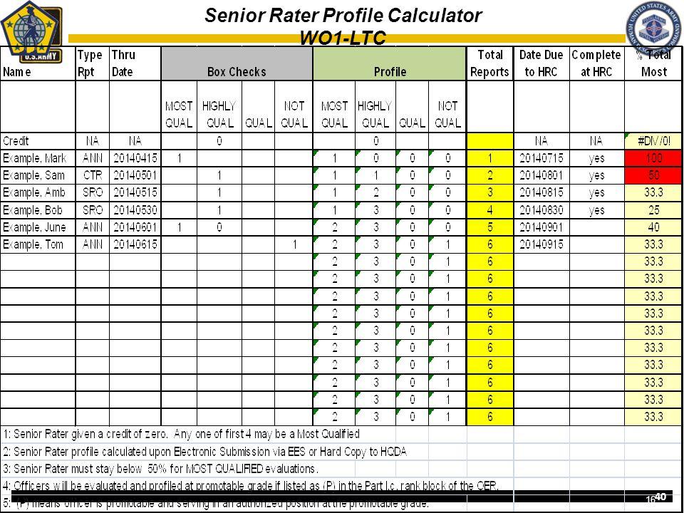 Senior Rater Profile Calculator