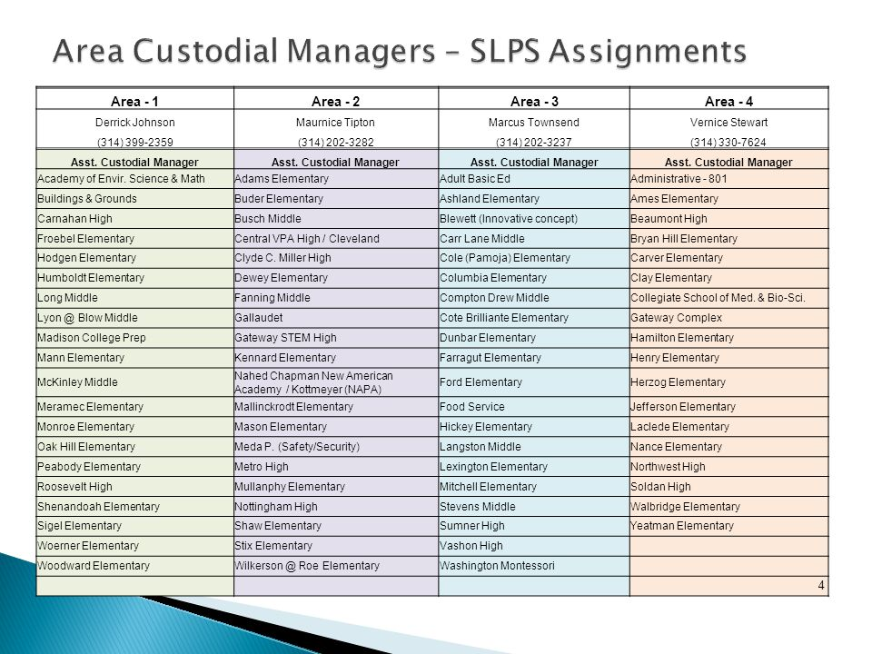 Area Custodial Managers – SLPS Assignments