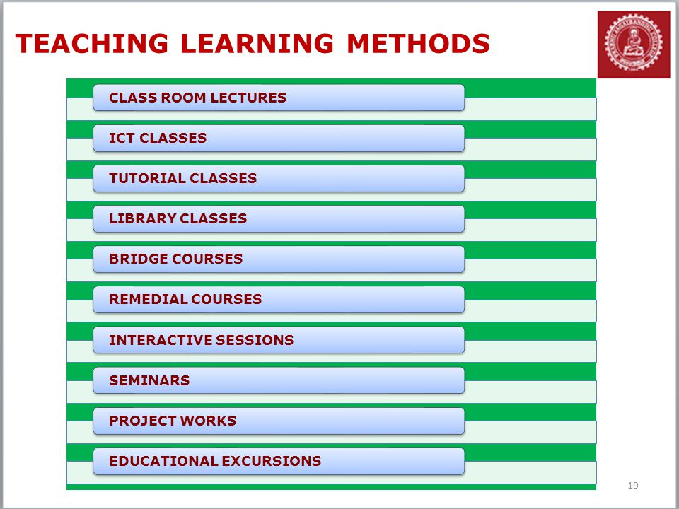 TEACHING LEARNING METHODS