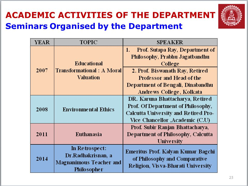ACADEMIC ACTIVITIES OF THE DEPARTMENT
