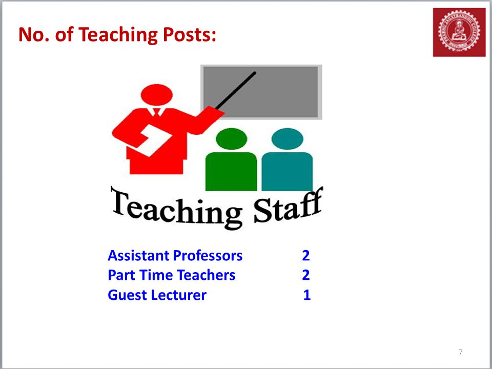 No. of Teaching Posts: Assistant Professors 2 Part Time Teachers 2