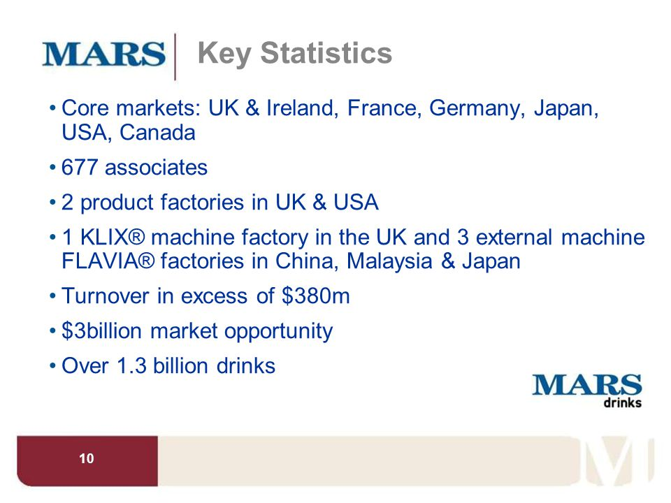 Key Statistics Core markets: UK & Ireland, France, Germany, Japan, USA, Canada. 677 associates. 2 product factories in UK & USA.