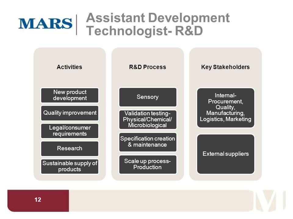 Assistant Development Technologist- R&D