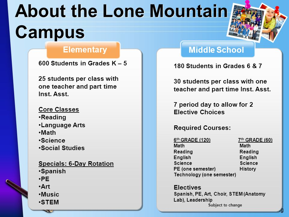About the Lone Mountain Campus