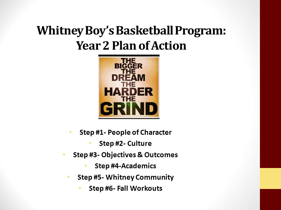 Whitney Boy's Basketball Program: Year 2 Plan of Action