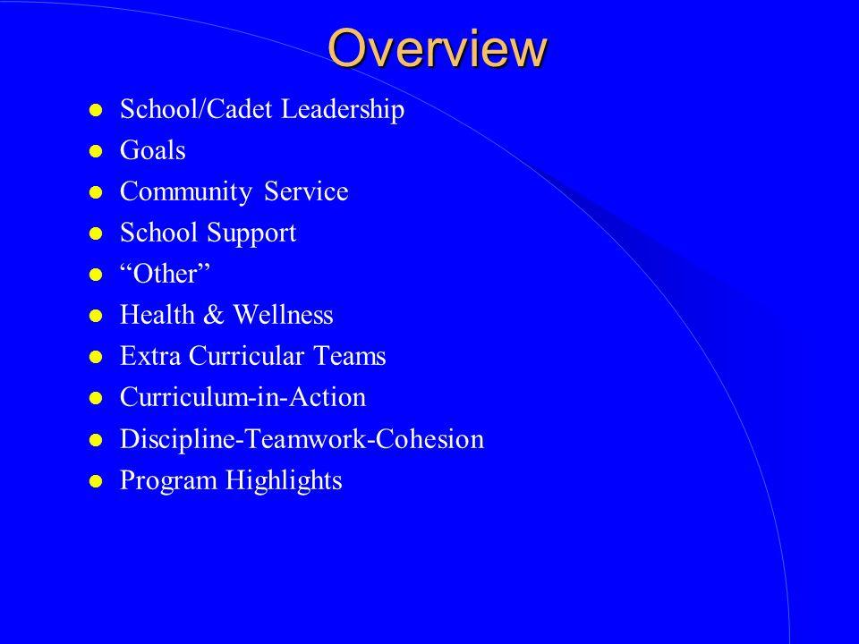 Overview School/Cadet Leadership Goals Community Service