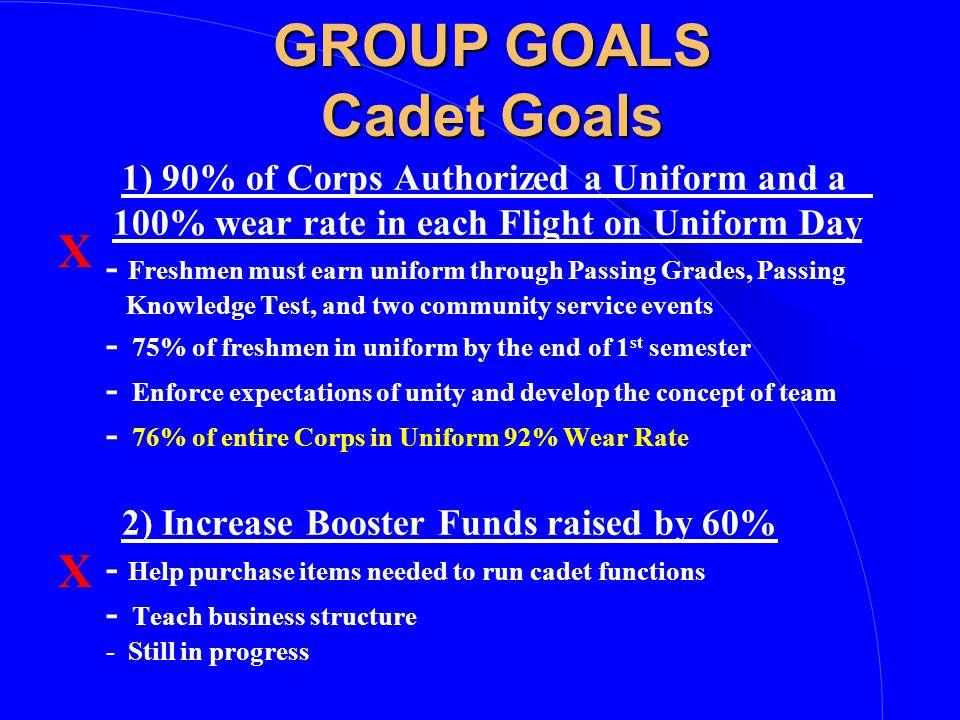 GROUP GOALS Cadet Goals