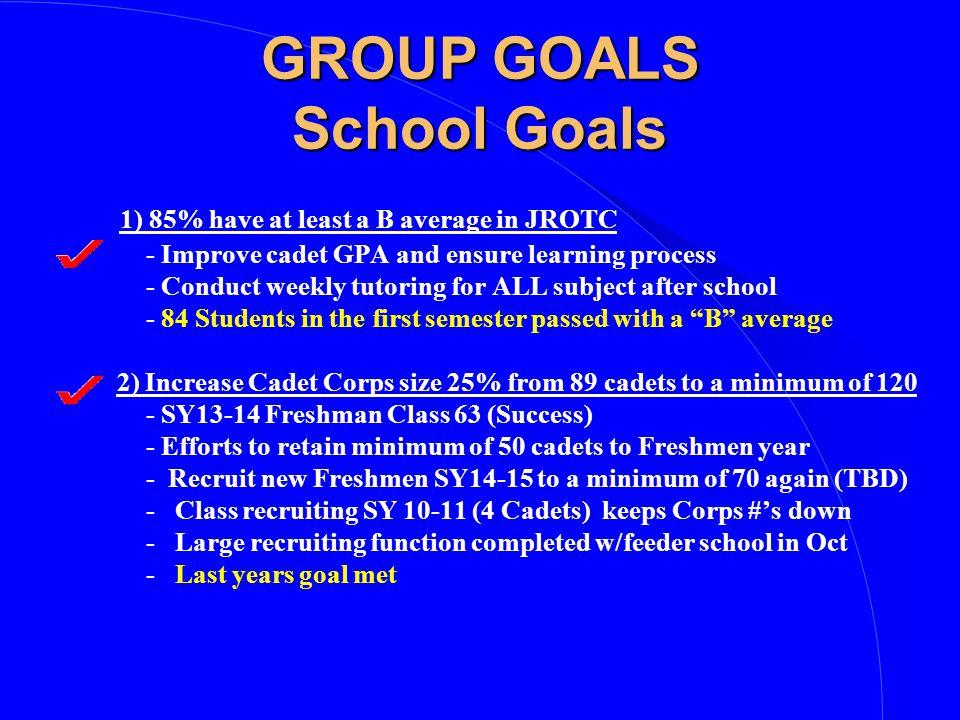 GROUP GOALS School Goals