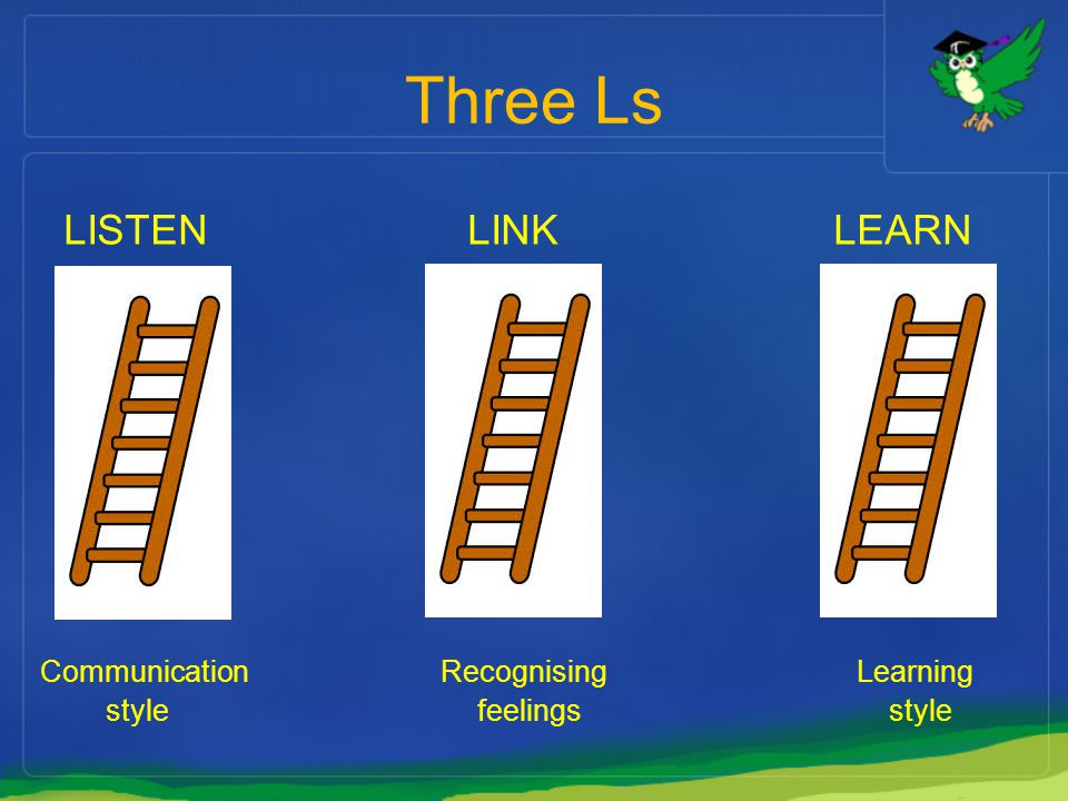 Three Ls LISTEN LINK LEARN Communication Recognising Learning