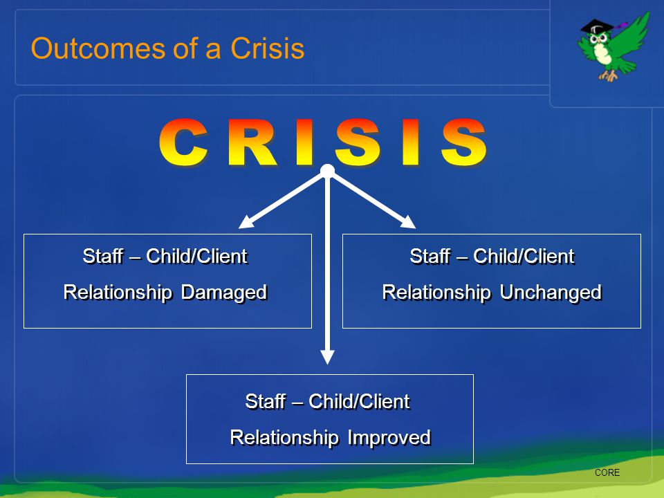 CRISIS Outcomes of a Crisis Staff – Child/Client Staff – Child/Client