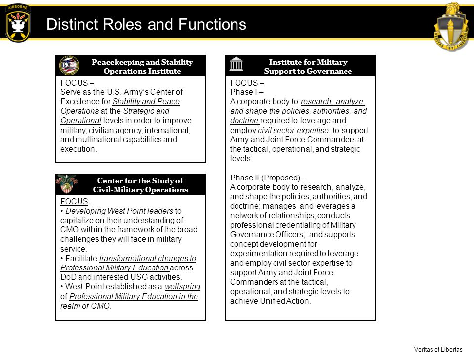 Distinct Roles and Functions